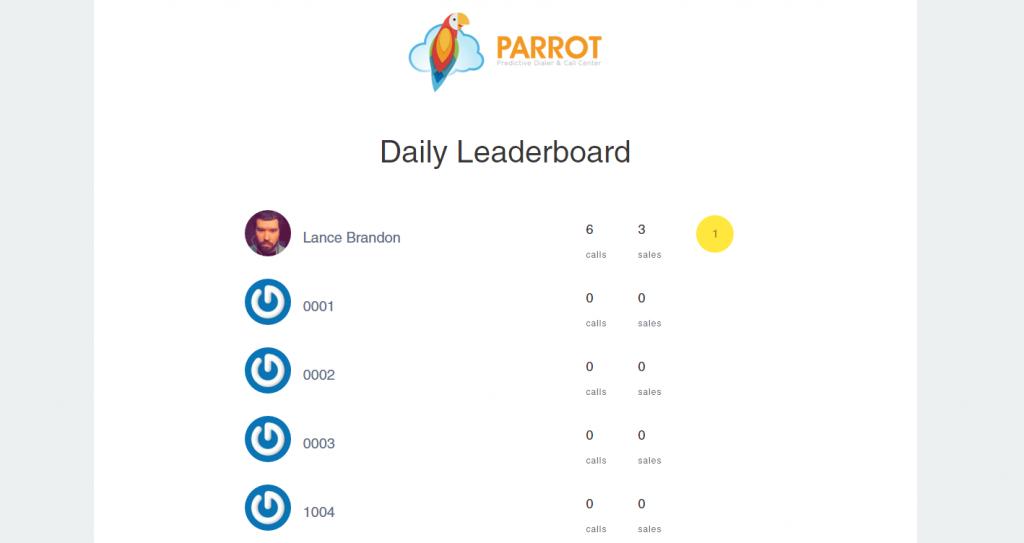 parrotLeaderboard