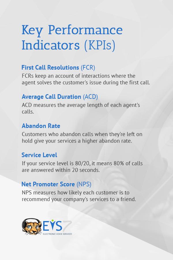 call center satisfaction