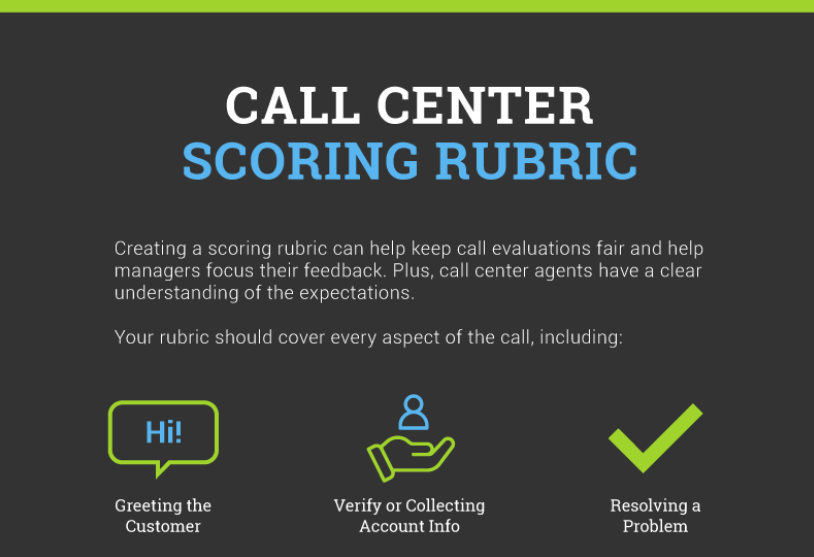 Call Center Agent Feedback
