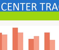 Call Center Tracking