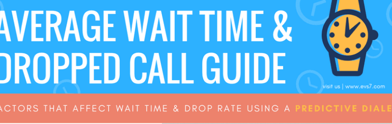 Average Wait Time for a Dialer