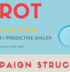 Dialer Campaigns Structure