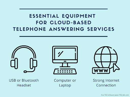 Telephone Answering Service Equipment